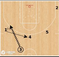 Basketball Play - Los Angeles Lakers - DHO Flash PNR