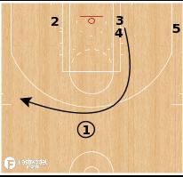 Basketball Play - Dallas Mavericks - Double Ghost Runner