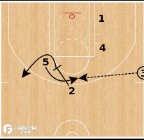 Basketball Play - Boston Celtics - Fake Shuffle Split SLOB