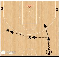 Basketball Play - New York Knicks - Swing Pin Spain