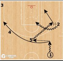 Basketball Play - Portland Trail Blazers - Blast Keep Side