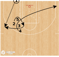 Basketball Play - Dallas Mavericks - Circle Double Flare BLOB