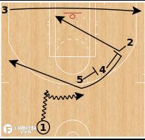 Basketball Play - Atlanta Hawks - Stagger Slip BS