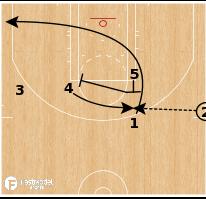 Basketball Play - Phoenix Suns - Flip Back Lob SLOB