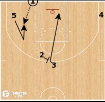Basketball Play - Brooklyn Nets - Dive Down DHO BLOB