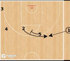 Basketball Play - Golden State Warriors - PNR Shot Roll SLOB
