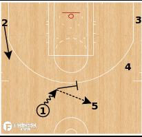 Basketball Play - Chicago Bulls - Invert Side PNR