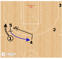 Basketball Play - Philadelphia 76ers - Fan Chicago Punch