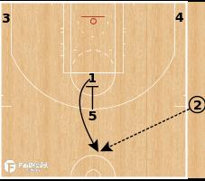 Basketball Play - Dallas Mavericks - Loop Follow Punch SLOB