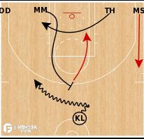 Basketball Play - Miami Heat - Flat Ram Exit