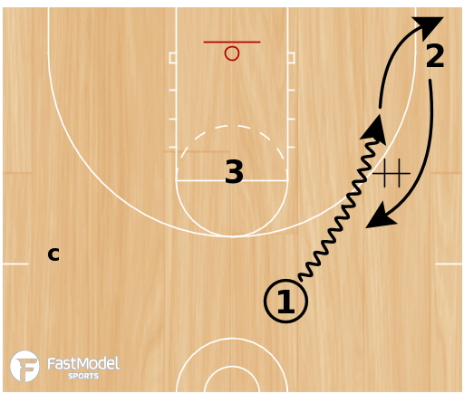 Basketball Play - 3 on 3 actions (4)