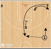 Basketball Play - Portland Trail Blazers - Stagger to PNR