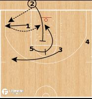 Basketball Play - Portland Trail Blazers - STS BLOB
