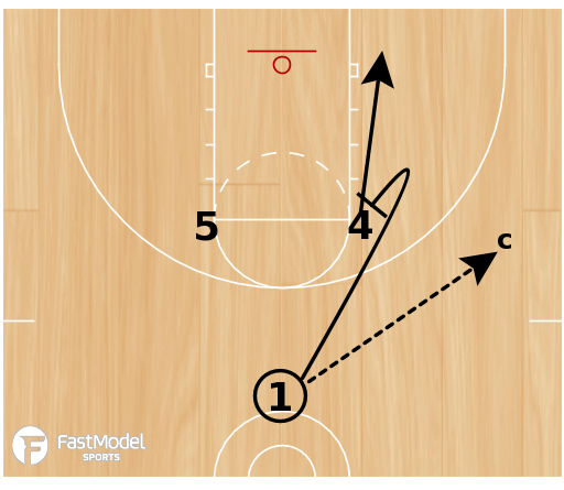Basketball Play - 3 on 3 actions (5)