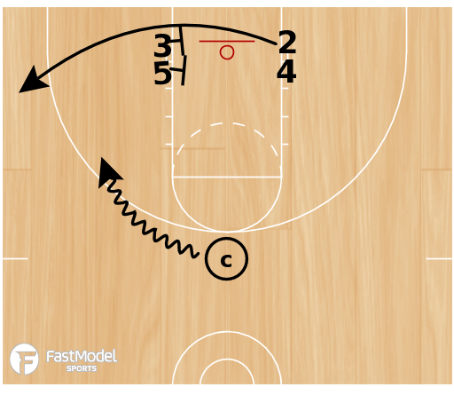 Basketball Play - 4 on 4 actions (3 of 3)