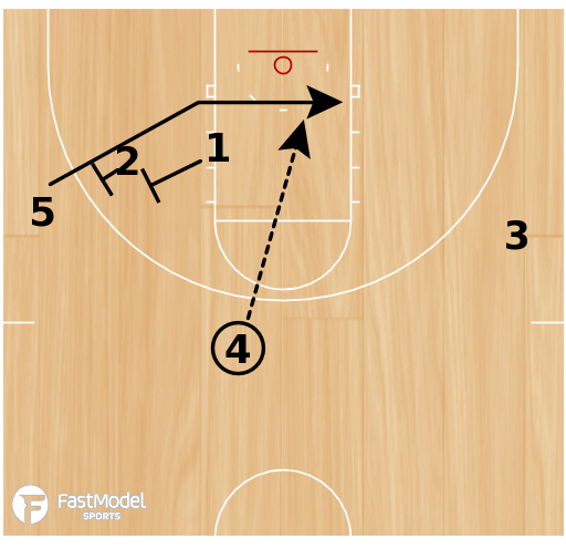 Basketball Play - Post Up: DeForest - Quick Action #20