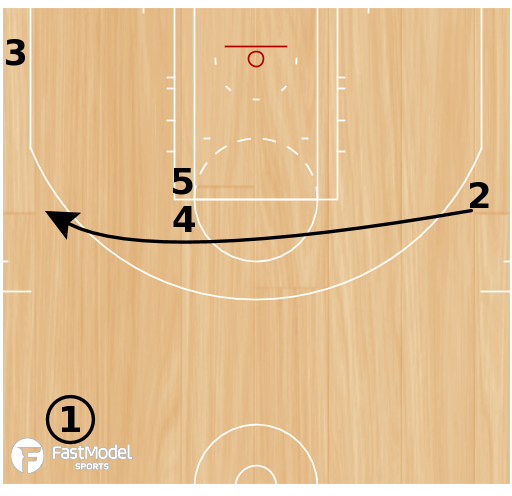 Basketball Play - Rosenthal: 45 Stack Curl