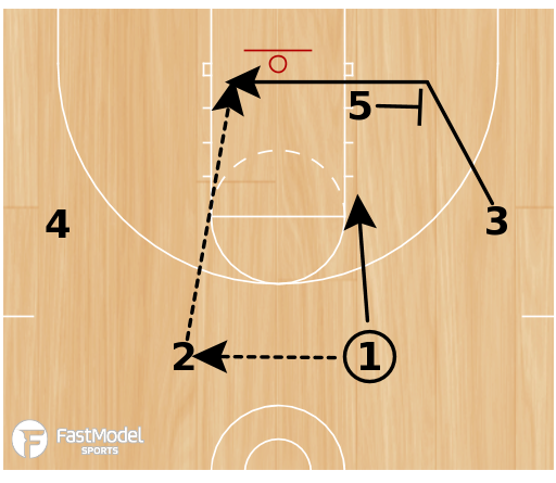 Basketball Play - 35 Flex Back Low
