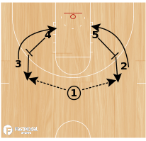 Basketball Play - Play of the Day 03-07-2012: 52 Punch