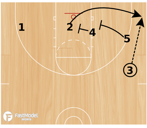 Basketball Play - Play of the Day 01-22-2012: Horns Wide