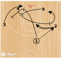 Basketball Play - 42 Double