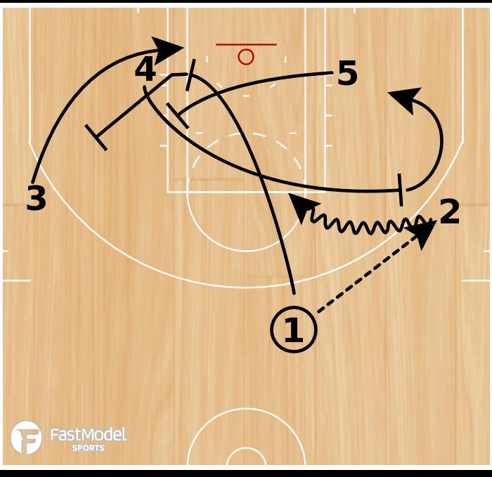 Basketball Play - 42 Double