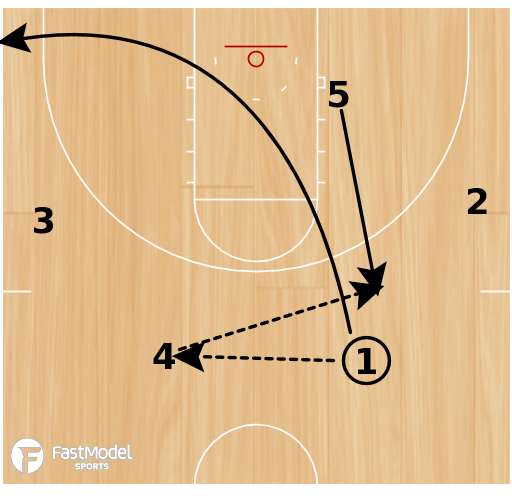 Basketball Play - Post Up: Fast Model - Spread 35 DHO
