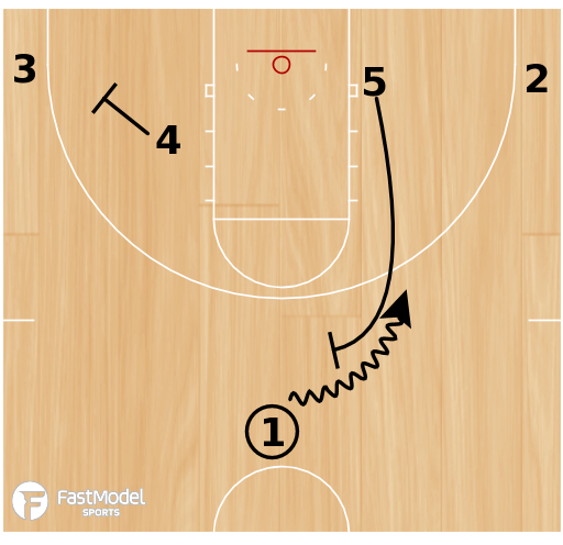 Basketball Play - Play of the Day 03-10-2012: 1-4 Low AT