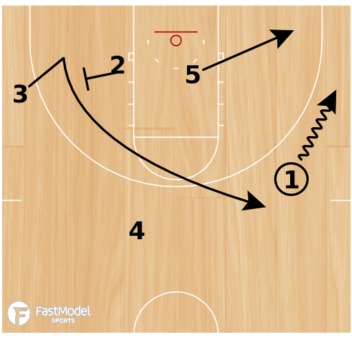 Basketball Play - Play of the Day 03-15-2012: Flex Flash