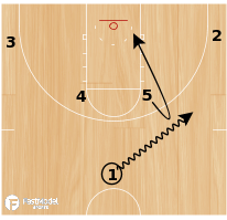 Basketball Play - Play of the Day 03-16-2012: Horns Slip 42 DHO