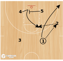 Basketball Play - Play of the Day 03-17-2012: 24 Flash