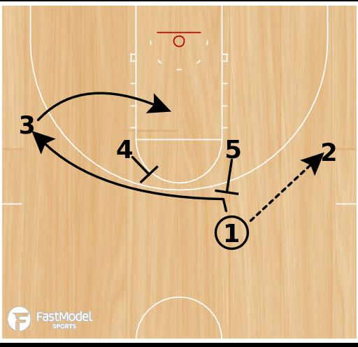 Basketball Play - Play of the Day 03-18-2012: 1-4 High Bump