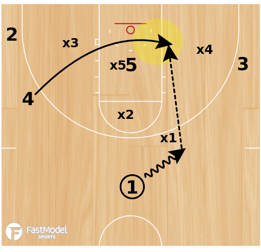Basketball Play - Play of the Day 03-19-2012: Zone Quick vs 2-3