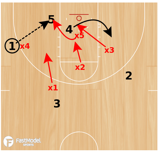 Basketball Play - Play of the Day 03-23-2012: DHO 15 Under