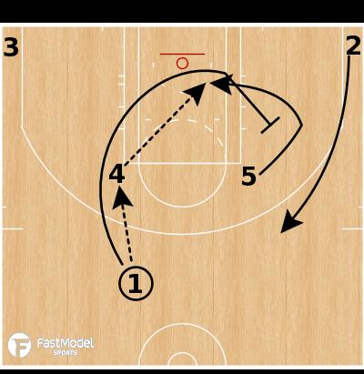 Basketball Play - Elbow Weak