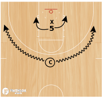 "Basketball Play - Bigs-""Seal"" Drill"