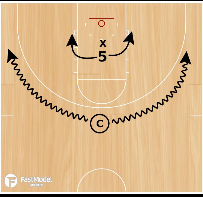 """Basketball Play - Bigs-""""Seal"""" Drill"""