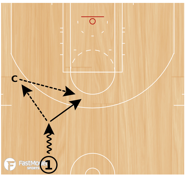 Basketball Play - 21 (with a Coach)