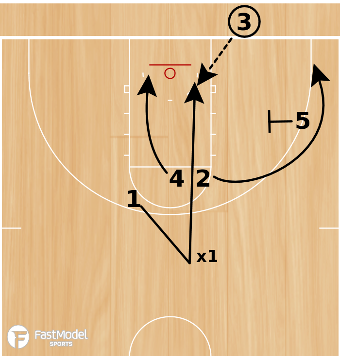 Basketball Play - 41 Dive