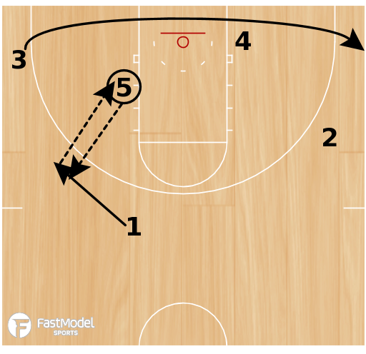 Basketball Play - Play of the Day 03-28-2012: Spread Post Iso