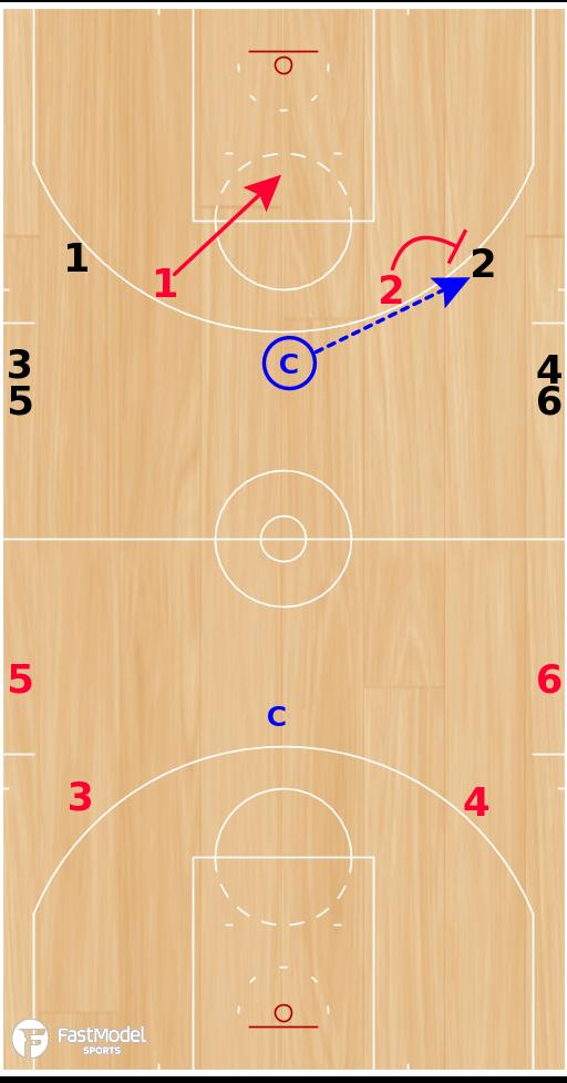 Basketball Play - 2v2 Full Court Get Back