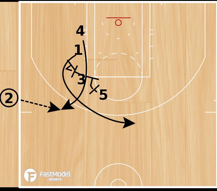 Basketball Play - Stack Loop