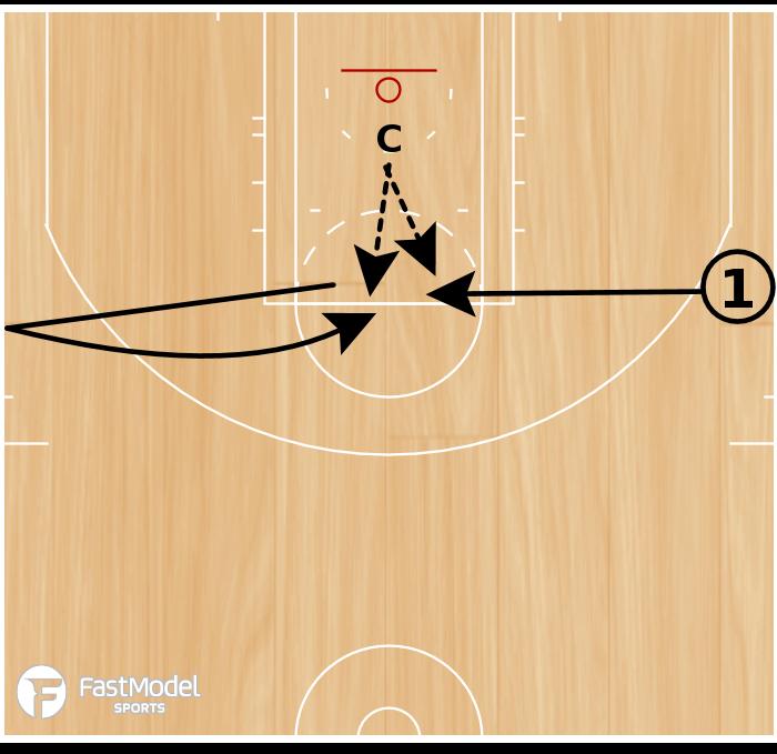 Basketball Play - Baby Jump Shots