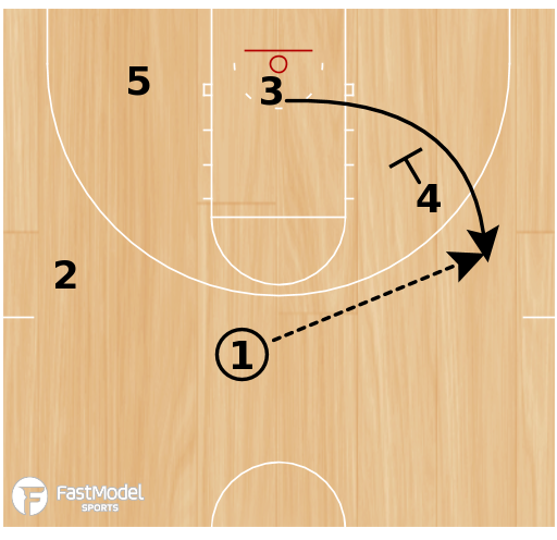 Basketball Play - Play of the Day 04-02-2012: 43 Pin