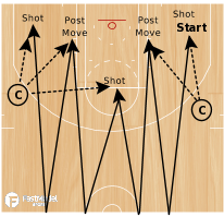 Basketball Play - W Shooting (Bigs)