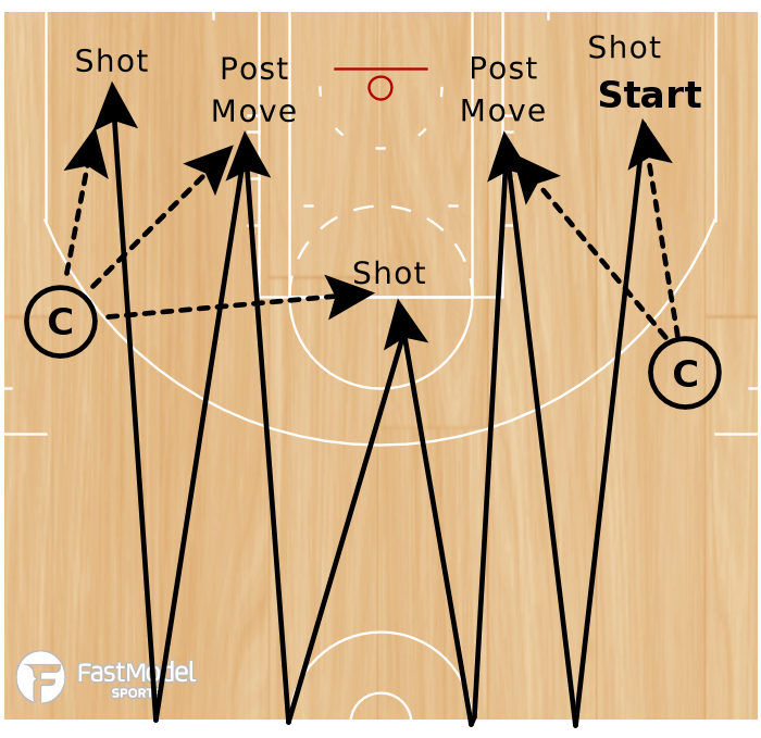 Basketball Play - W Shooting (Bigs)
