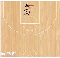 Basketball Play - Back Board Taps (1 Hand)