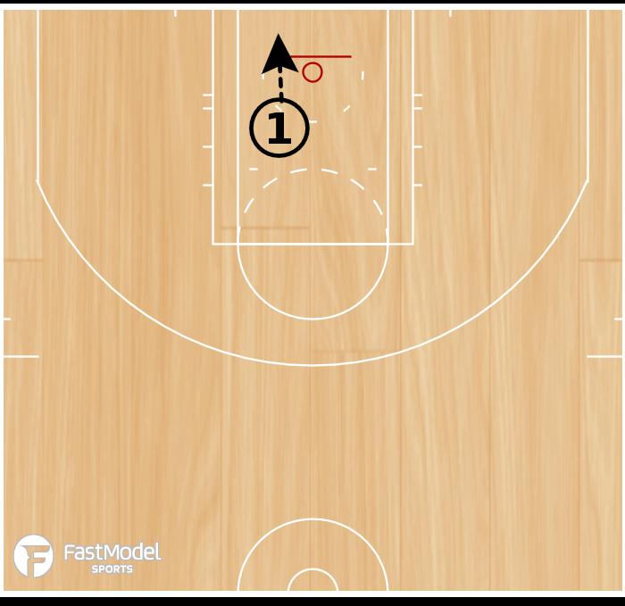 Basketball Play - Back Board Taps (1 Hand)