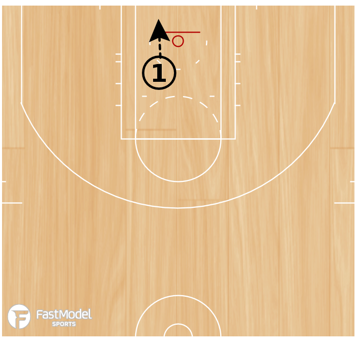 Basketball Play - Back Board Taps (2 Hands)
