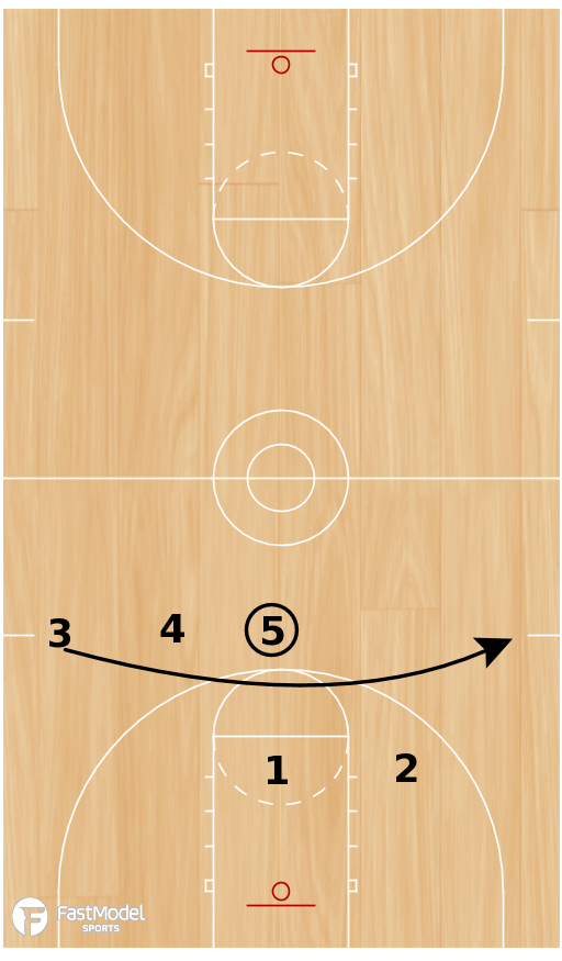 Basketball Play - Play of the Day 04-05-2012: Shotgun Dunk